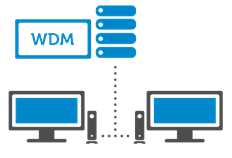 Software WDM de Dell Wyse