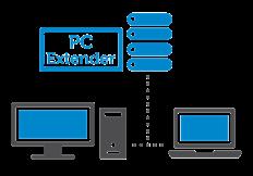 Dell Wyse 虛擬化軟體