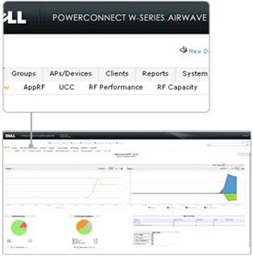 Dell Networking W-Series AirWave Wireless Management Suite - Central control, simplified management