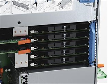 PowerEdge VRTX - Integrated networking and flexible I/O