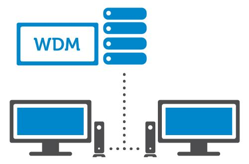 Support for Wyse Device Manager | Drivers & Downloads | Dell US