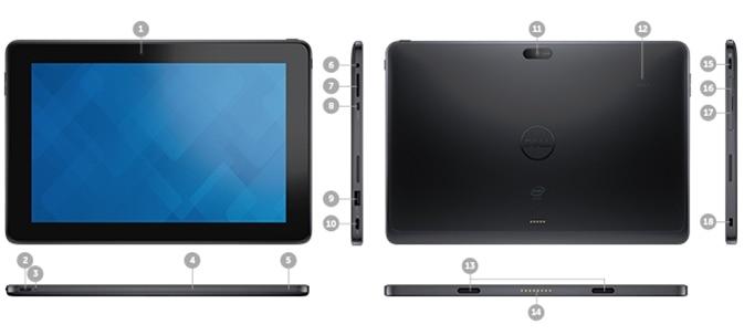 Yeni Venue 10 Pro Tablet: Bağlantı Noktaları ve Yuvalar.