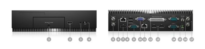 Embedded Box PC 3000 - Ports & Slots