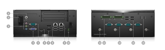 Ports & Slots - Embedded box pc 5000