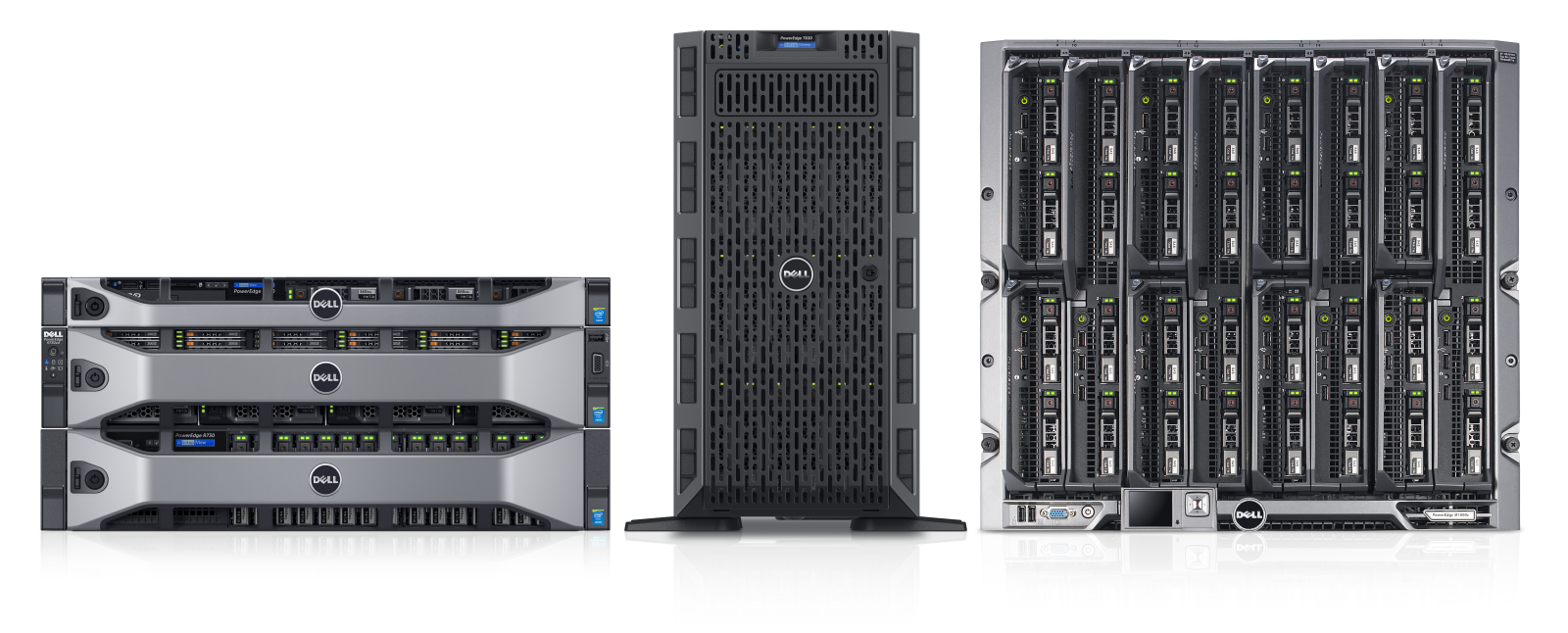 PowerEdge 13G