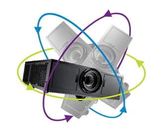 Projecteur Dell 7760 : projection multiangle exceptionnelle