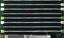 PowerEdge memory - Reliability, availability, serviceability