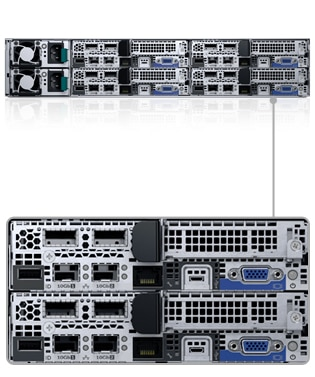poweredge-c6320-Maximum-flexibility