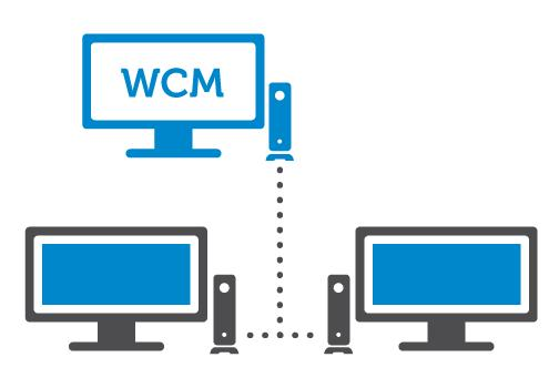الفئة WCM من Dell Wyse