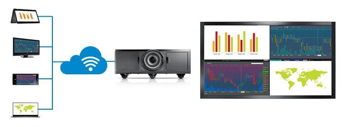 Projecteur Dell7760: conçu pour offrir d'excellentes performances.