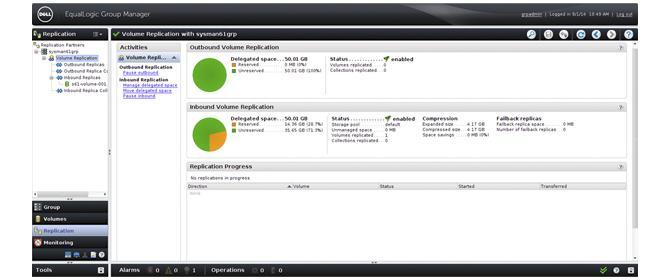 Dell Storage PS6610系列阵列 - 采用高级软件优化磁盘空间和简化管理