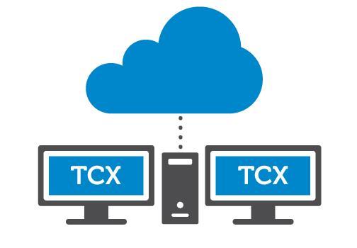 Wyse TCX de Dell