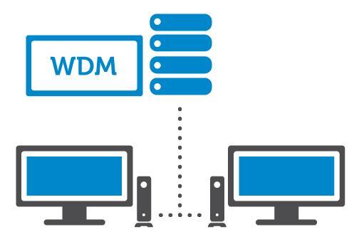 Dell Wyse WDM
