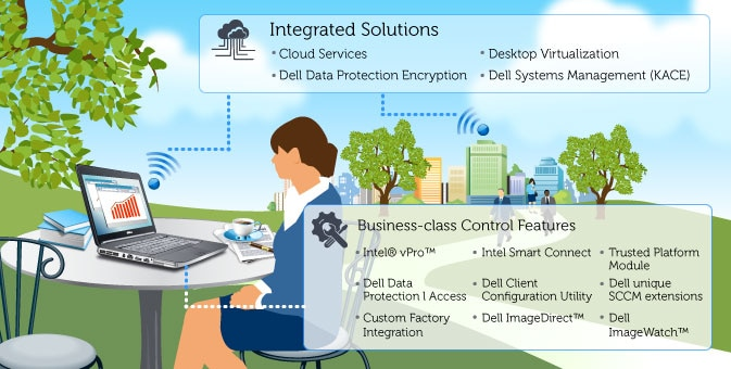 Business Client Integrated Solutions