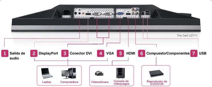 Monitores Dell UltraSharp: Excelentes opciones multimedia, de video y gráficos