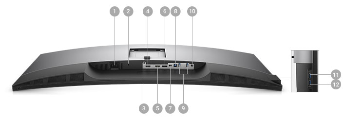 Dell 34 Curved Monitor - P3418HW   Connectivity Options