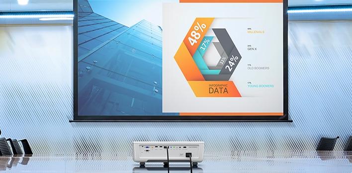 Proyector Dell S518WL: Conozca de cerca su trabajo