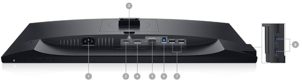 Dell P2291HWOST Monitor - Connectivity Options