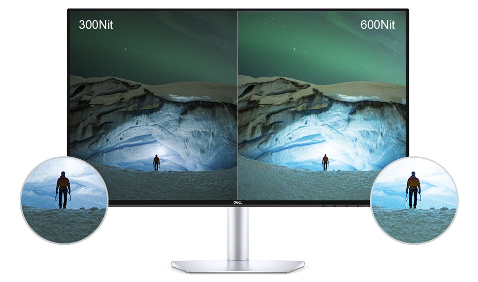 Dell S2419HM Monitor - The brighter, the better