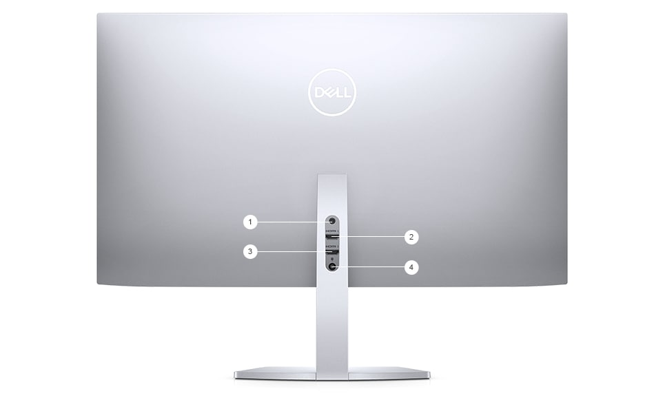 Dell S2419HM Monitor - Connectivity Options