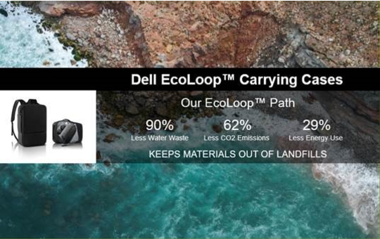 Discover the Dell EcoLoop line of Carrying Cases.