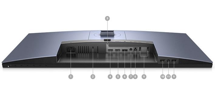 Монитор Dell S2719DGF: возможности подключения
