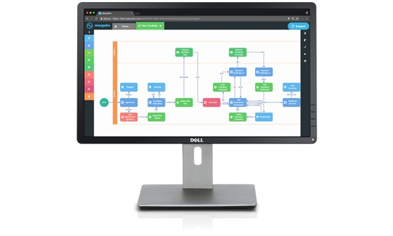 Boomi-Workflow-Automation