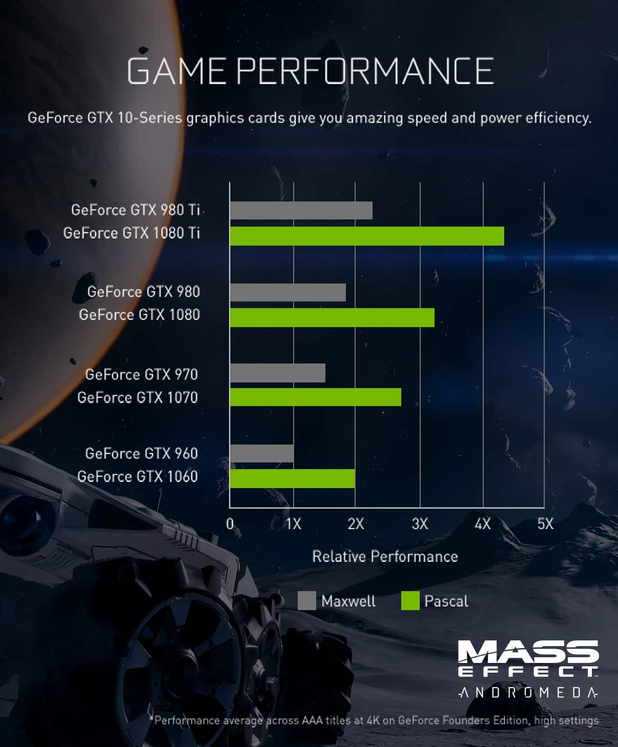 nvidia_gaming_performance