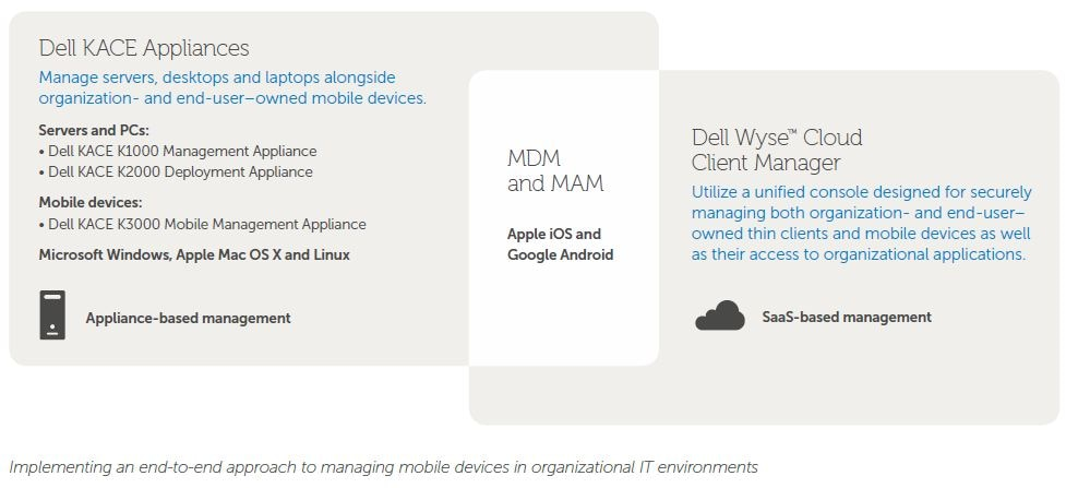 Extending always-connected capabilities with mobile device