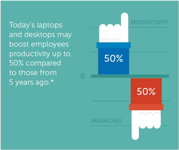 Productivity Info Graphic