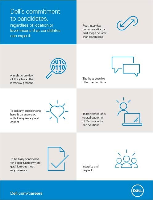 Dell's commitment to candidates