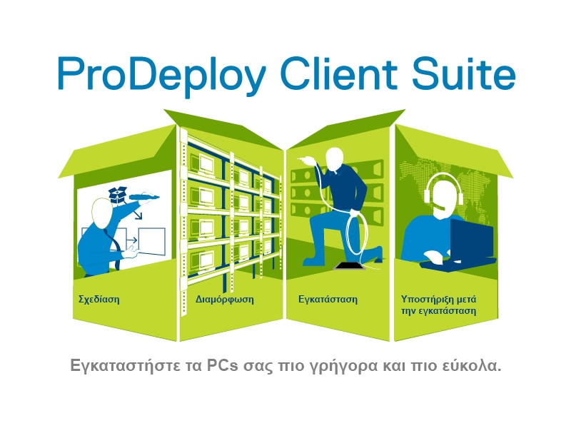 Dell EMC ProDeploy Client Suite