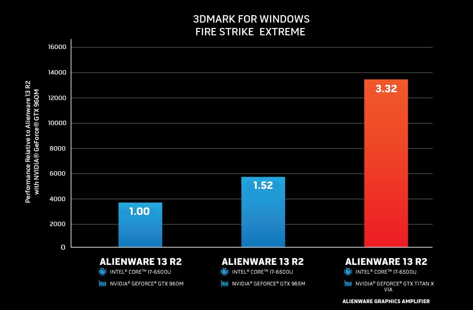 Download Alienware Eyes Of Fire free - tubebang