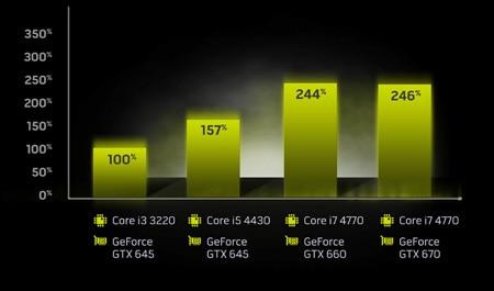 Alienware X51 Gaming Desktop Details | Dell Canada