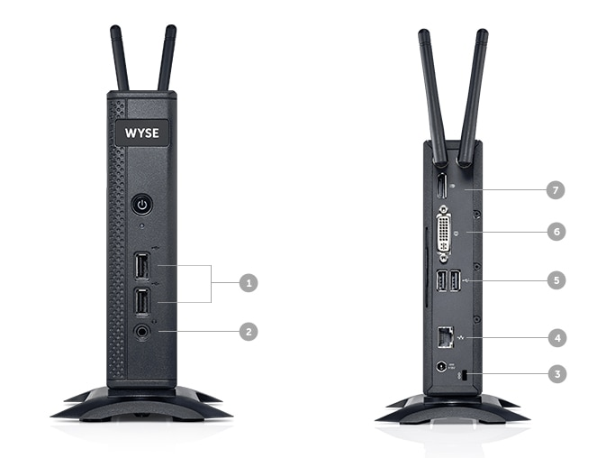 Wyse 5000 Series Thin Clients - Ports & Slots – Wyse 5010 & 5020
