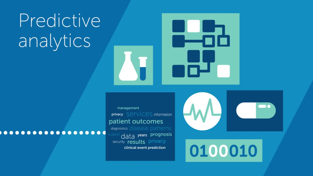 Image result for predictive analytics for healthcare, image